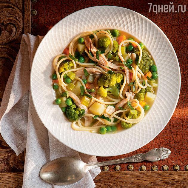 куриный суп рецепты еда ру